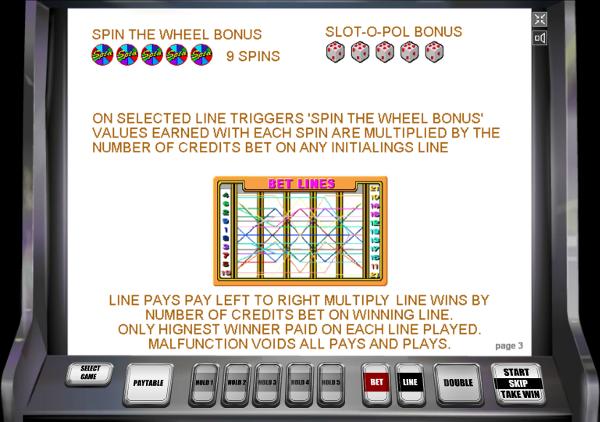 Игровой автомат Slot-o-pol - регулярные выигрыши для любителей ретро