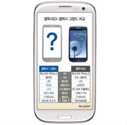 Samsung Galaxy Grand - в самсунг разрабатывают новый смартфон